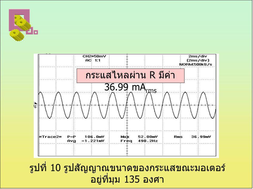 กระแสไหลผ่าน R มีค่า 36.99 mArms