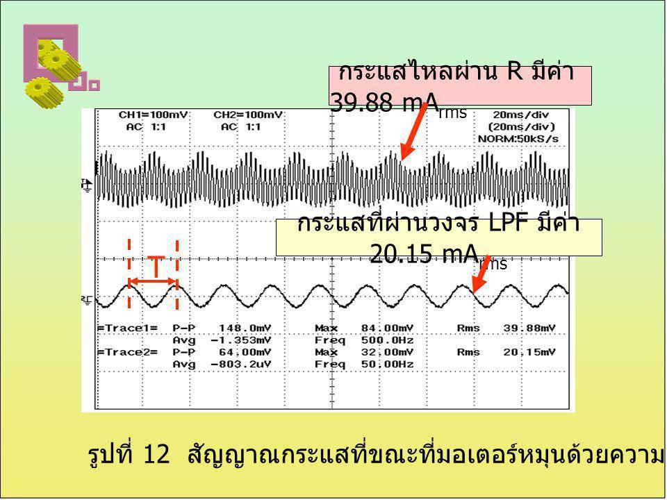 กระแสที่ผ่านวงจร LPF มีค่า 20.15 mArms