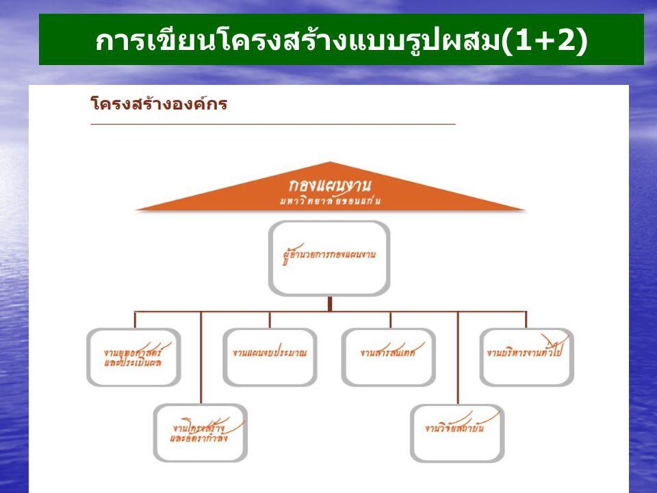 การเขียนโครงสร้างแบบรูปผสม(1+2)