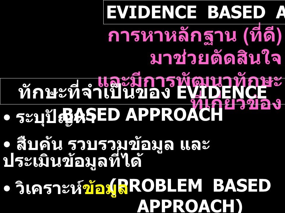 (PROBLEM BASED APPROACH)