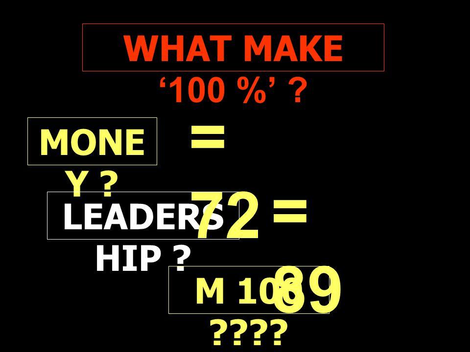 WHAT MAKE '100 %' = 72 MONEY = 89 LEADERSHIP M 100