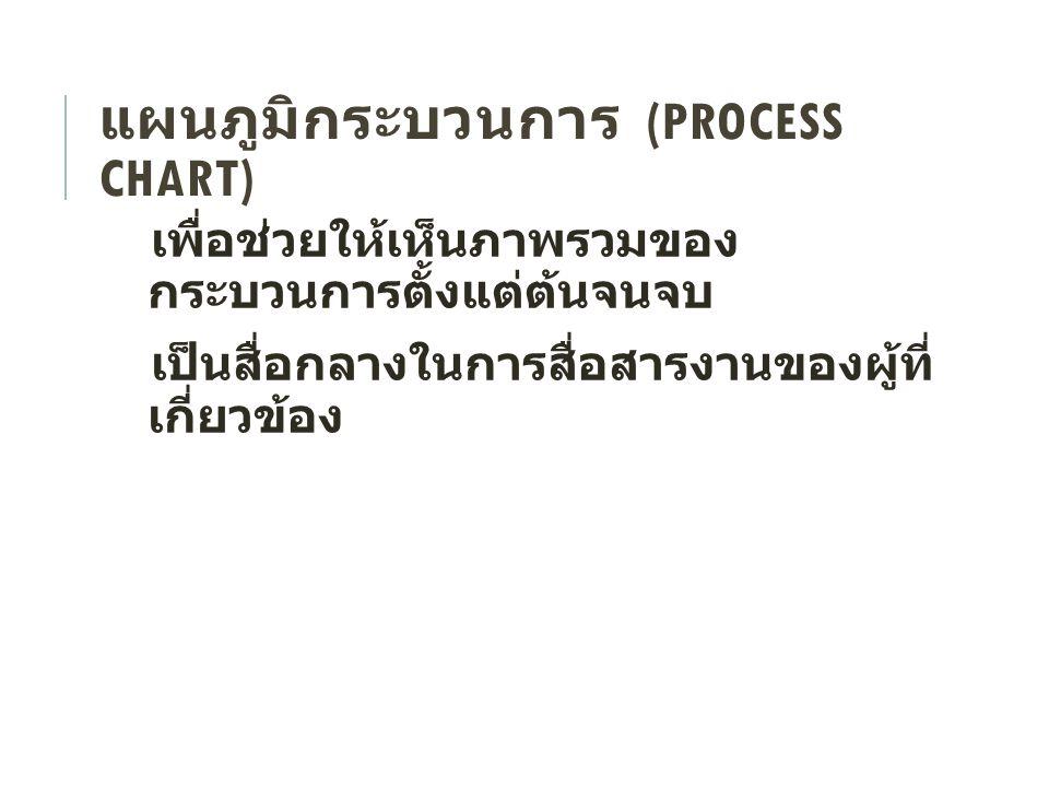 แผนภูมิกระบวนการ (Process Chart)