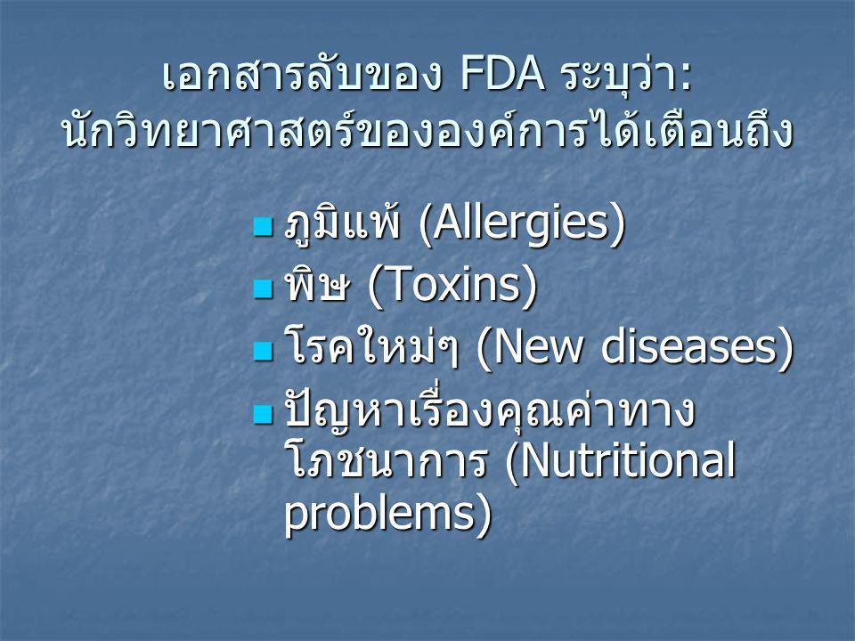 เอกสารลับของ FDA ระบุว่า: นักวิทยาศาสตร์ขององค์การได้เตือนถึง