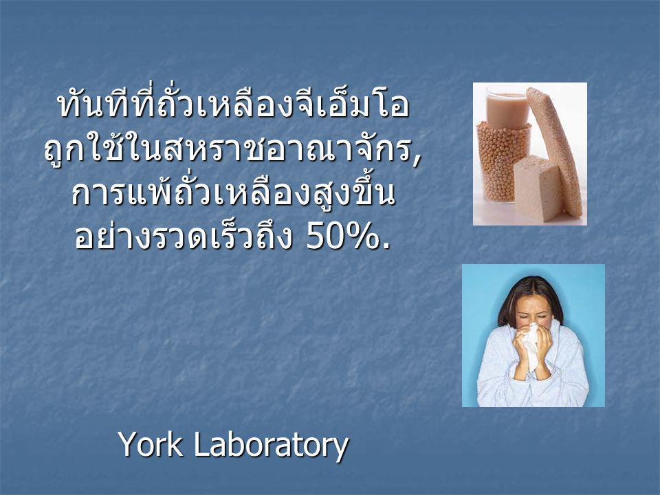 ทันทีที่ถั่วเหลืองจีเอ็มโอถูกใช้ในสหราชอาณาจักร, การแพ้ถั่วเหลืองสูงขึ้นอย่างรวดเร็วถึง 50%.