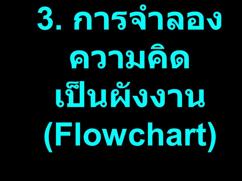 3. การจำลองความคิด เป็นผังงาน (Flowchart)