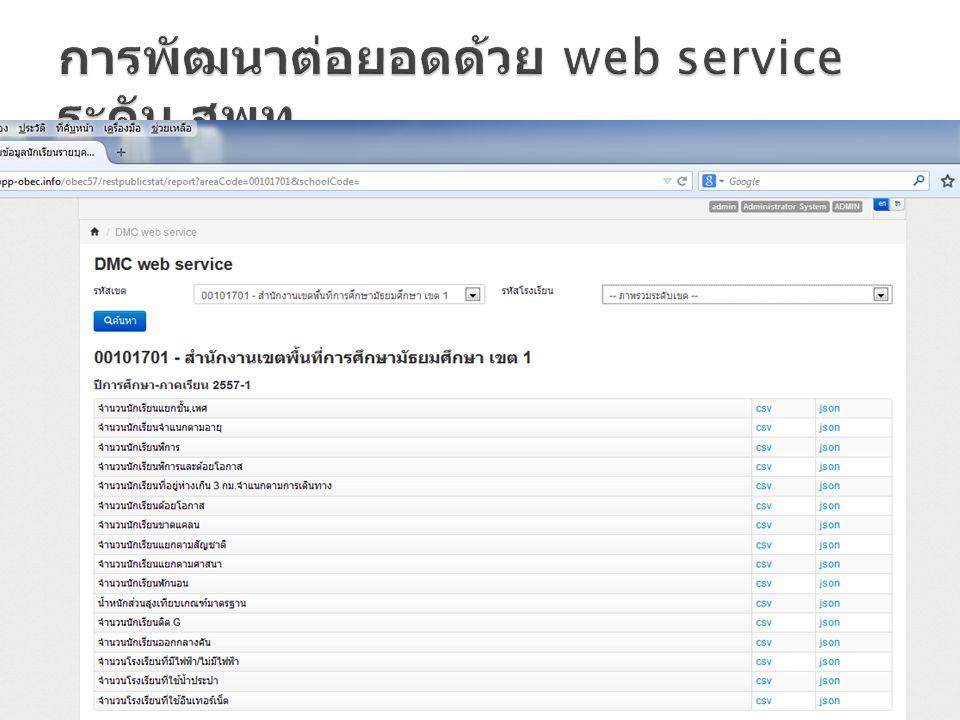 การพัฒนาต่อยอดด้วย web service ระดับ สพท.