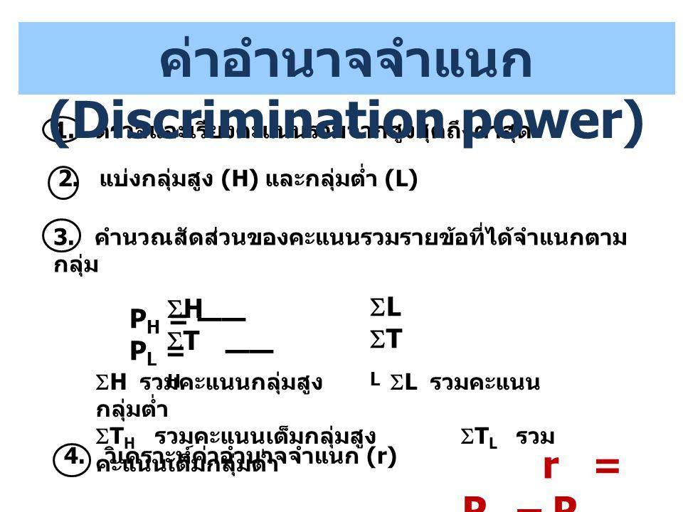 ค่าอำนาจจำแนก (Discrimination power)