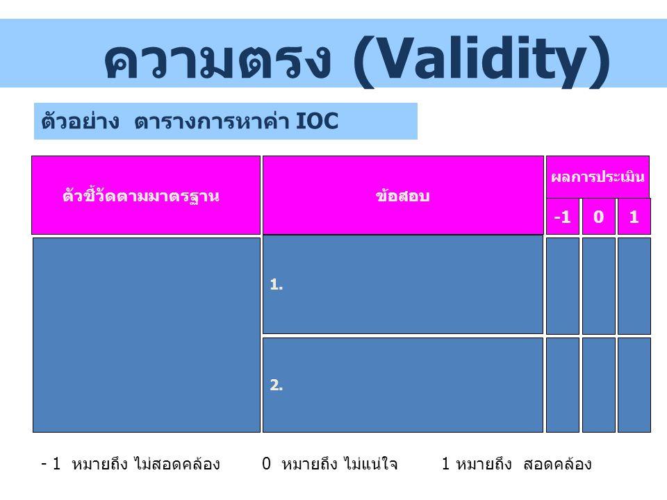 ตัวอย่าง ตารางการหาค่า IOC