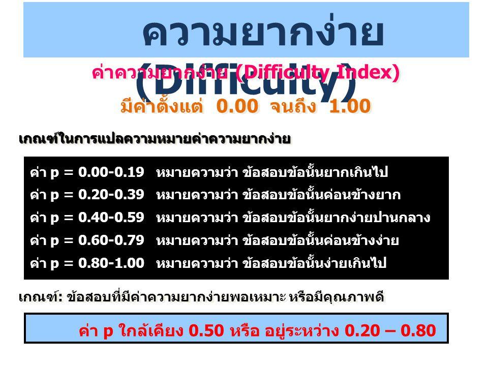 ความยากง่าย (Difficulty) ค่าความยากง่าย (Difficulty Index)