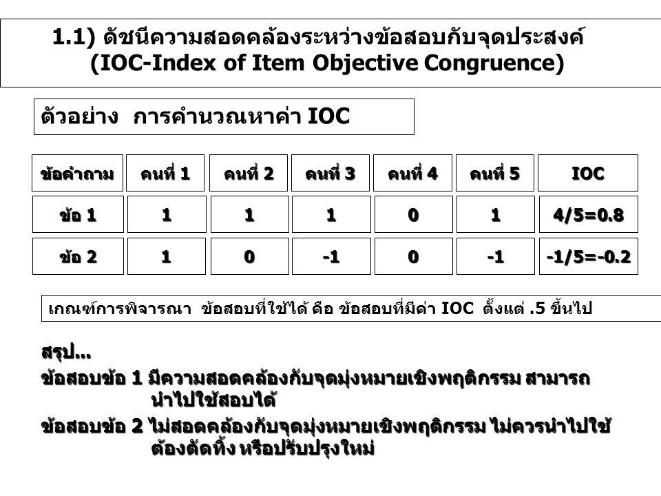 ตัวอย่าง การคำนวณหาค่า IOC