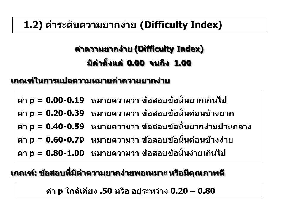 ค่าความยากง่าย (Difficulty Index)