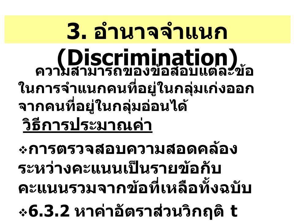 3. อำนาจจำแนก (Discrimination)