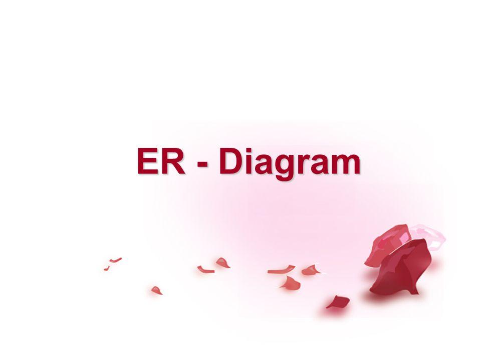 ER - Diagram