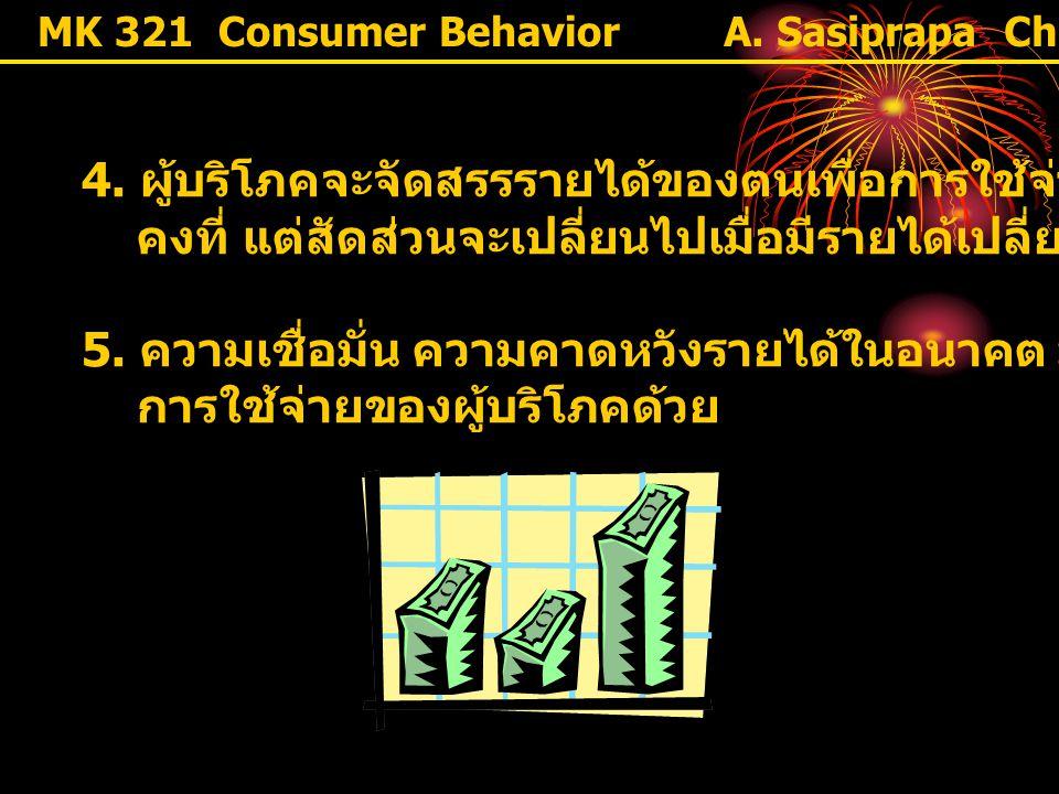4. ผู้บริโภคจะจัดสรรรายได้ของตนเพื่อการใช้จ่าย การออม ที่เป็นสัดส่วน
