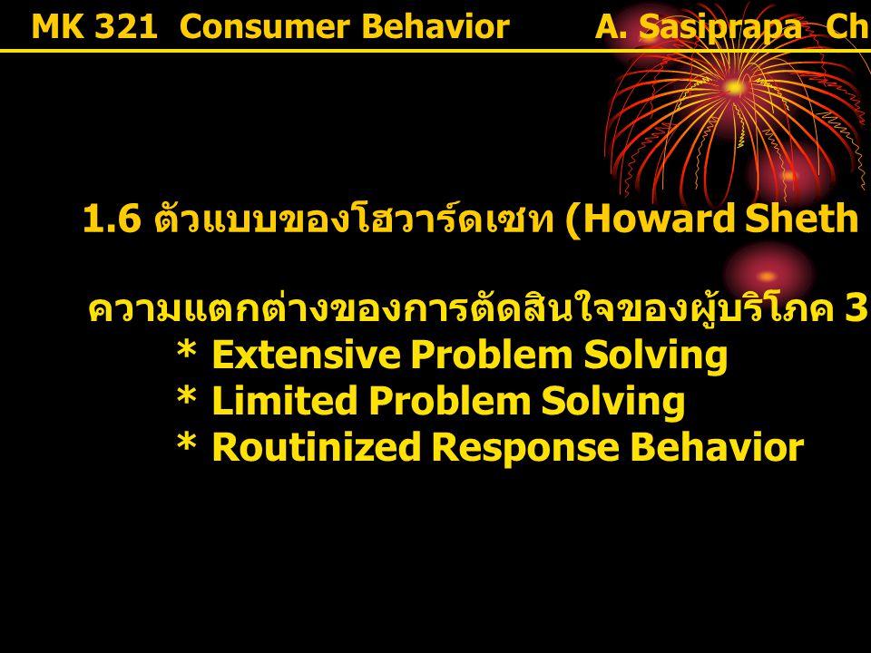 1.6 ตัวแบบของโฮวาร์ดเซท (Howard Sheth Model)