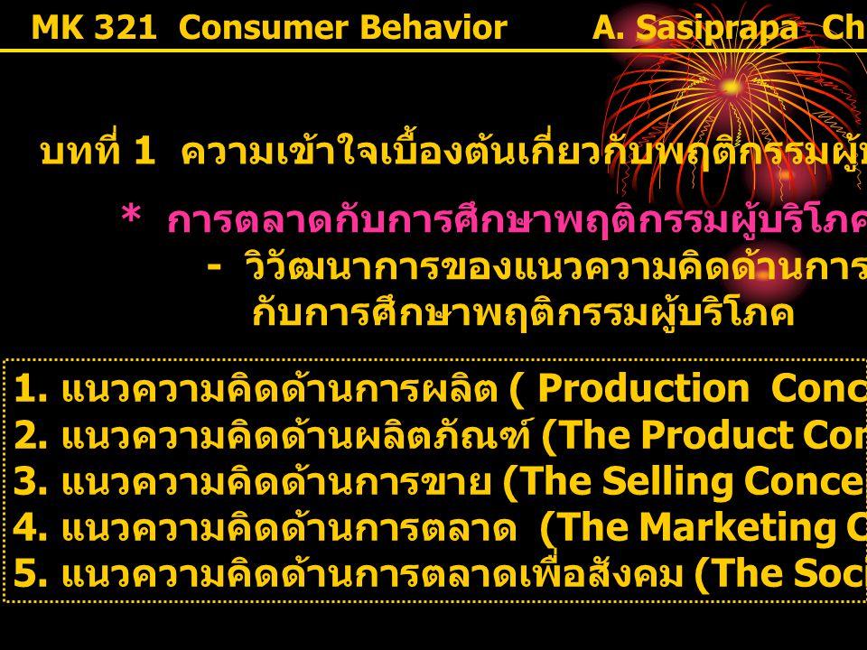 บทที่ 1 ความเข้าใจเบื้องต้นเกี่ยวกับพฤติกรรมผู้บริโภค