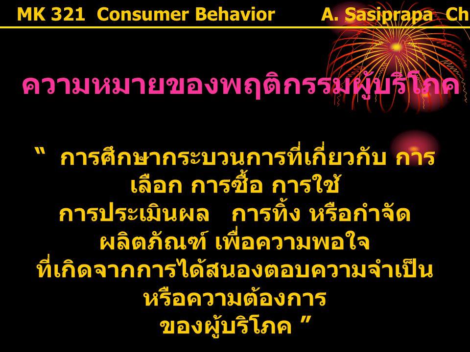 ความหมายของพฤติกรรมผู้บริโภค