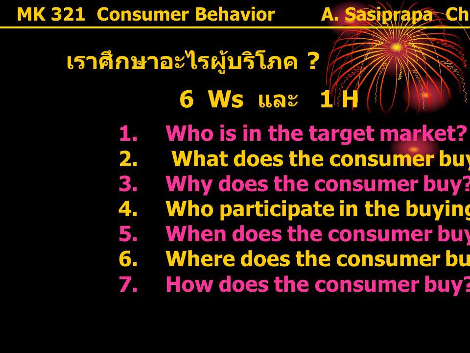 เราศึกษาอะไรผู้บริโภค
