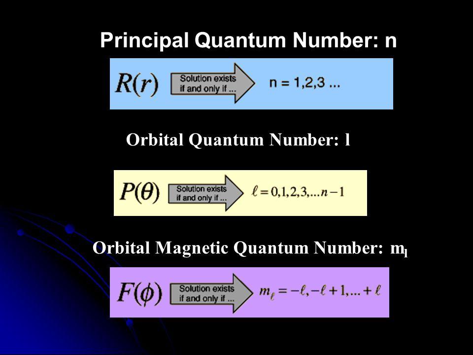 Principal Quantum Number: n