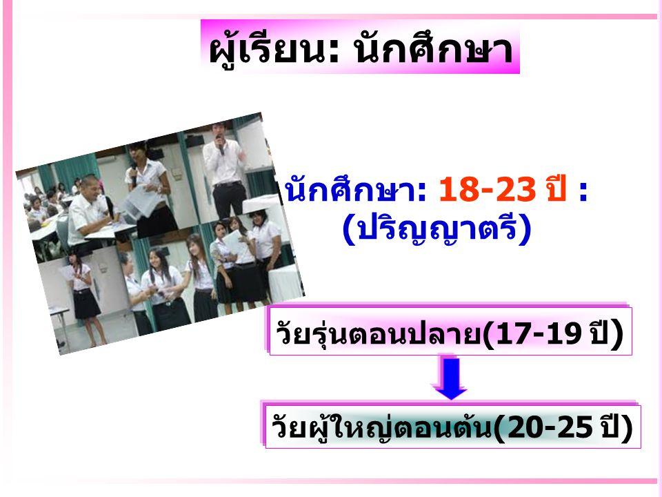 วัยผู้ใหญ่ตอนต้น(20-25 ปี)