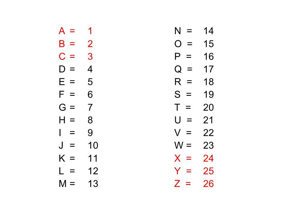 A = 1 N = 14 B = 2 O = 15. C = 3 P = 16.