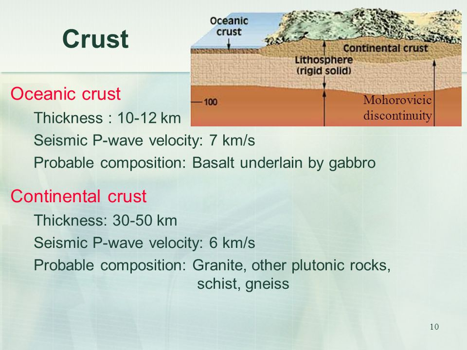 Crust Oceanic crust Continental crust Thickness : 10-12 km