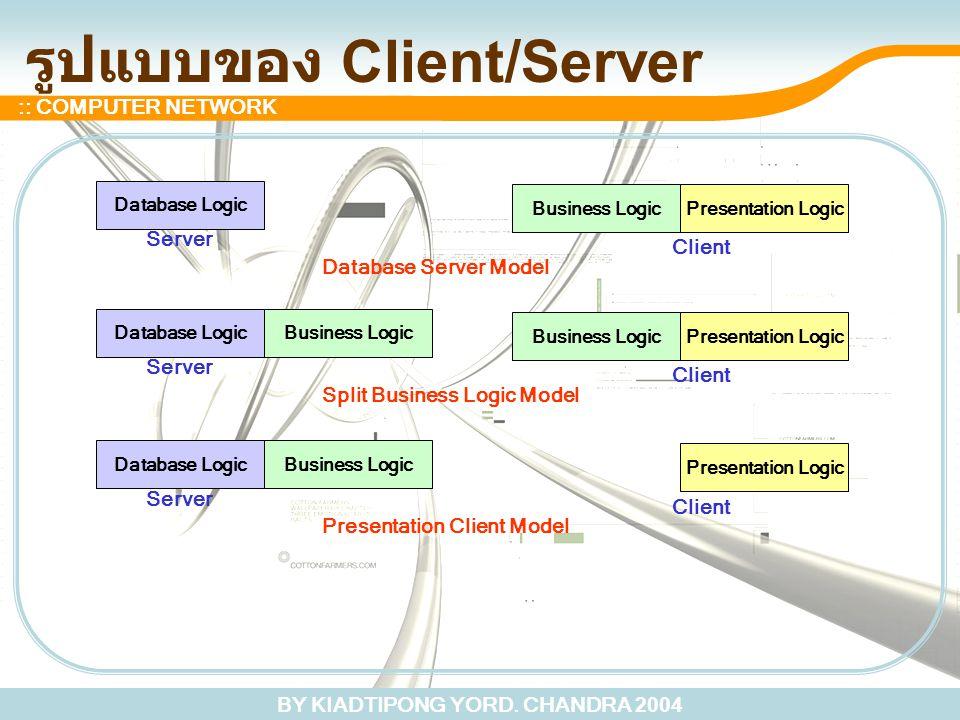 รูปแบบของ Client/Server