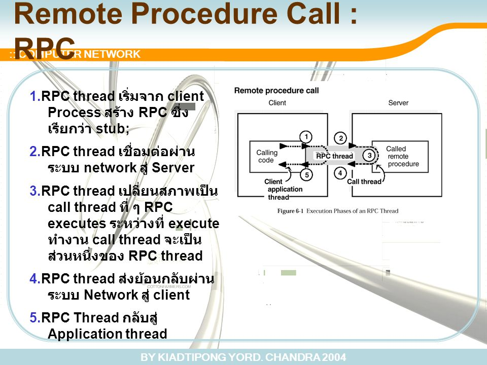 Remote Procedure Call : RPC