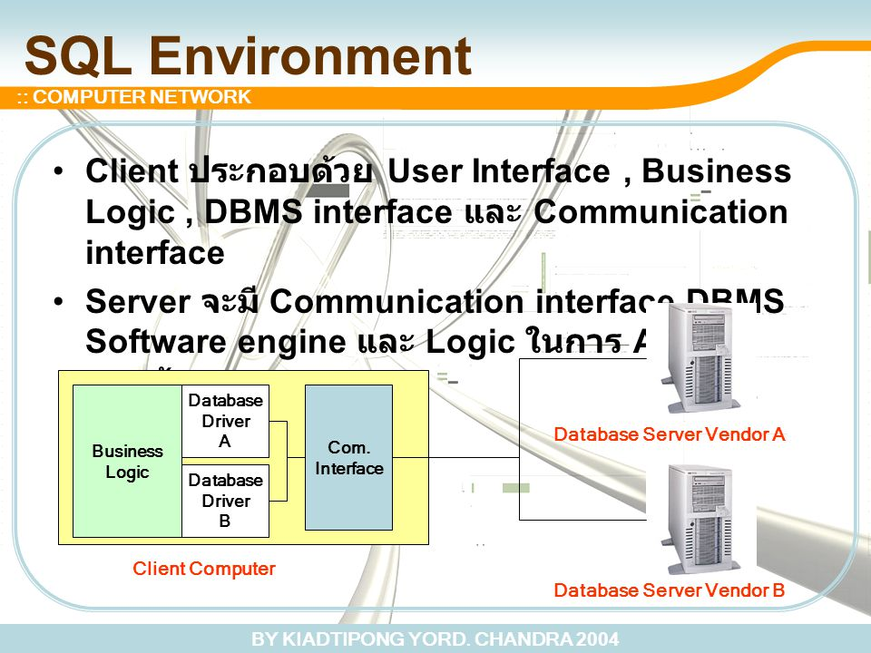 SQL Environment Client ประกอบด้วย User Interface , Business Logic , DBMS interface และ Communication interface.