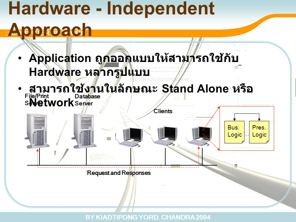 Hardware - Independent Approach