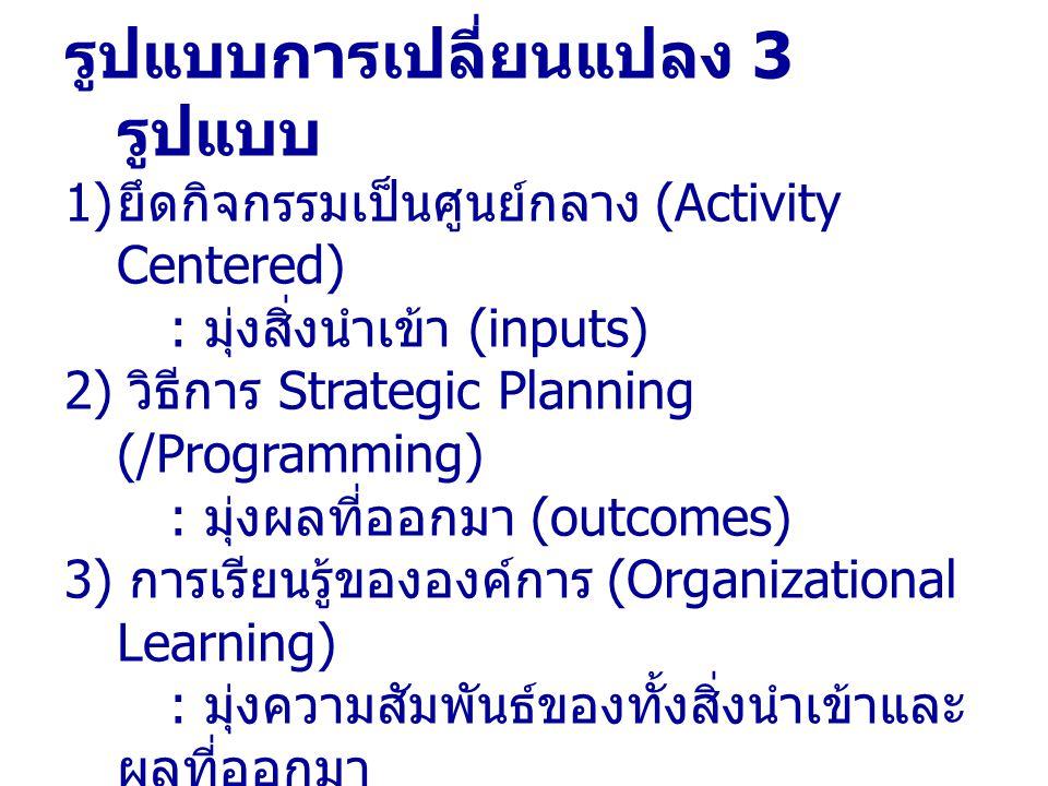 รูปแบบการเปลี่ยนแปลง 3 รูปแบบ