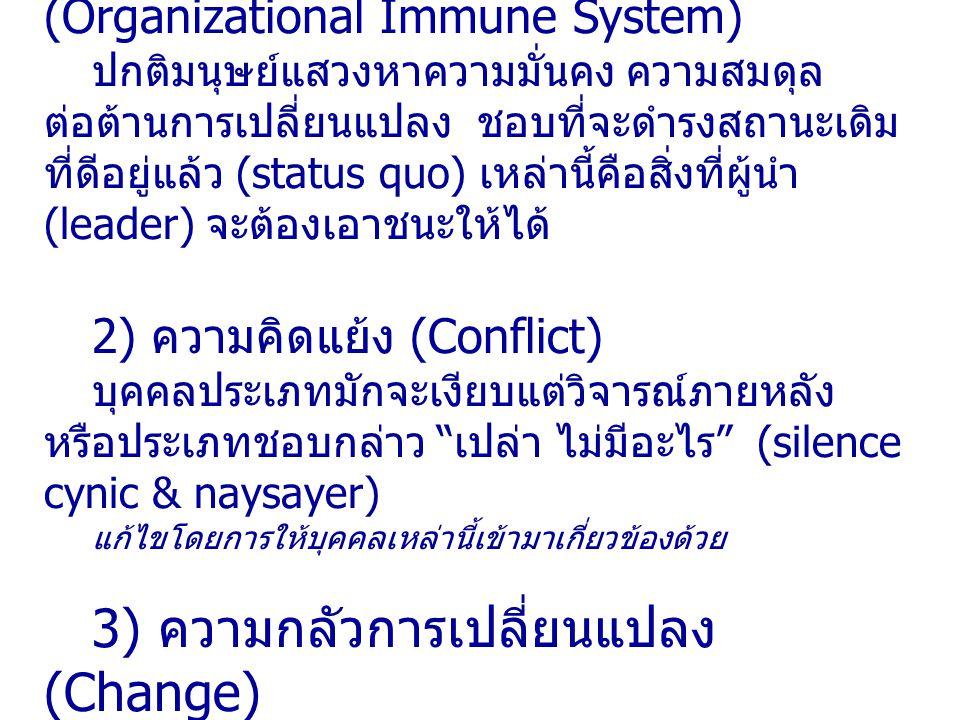 3) ความกลัวการเปลี่ยนแปลง (Change)