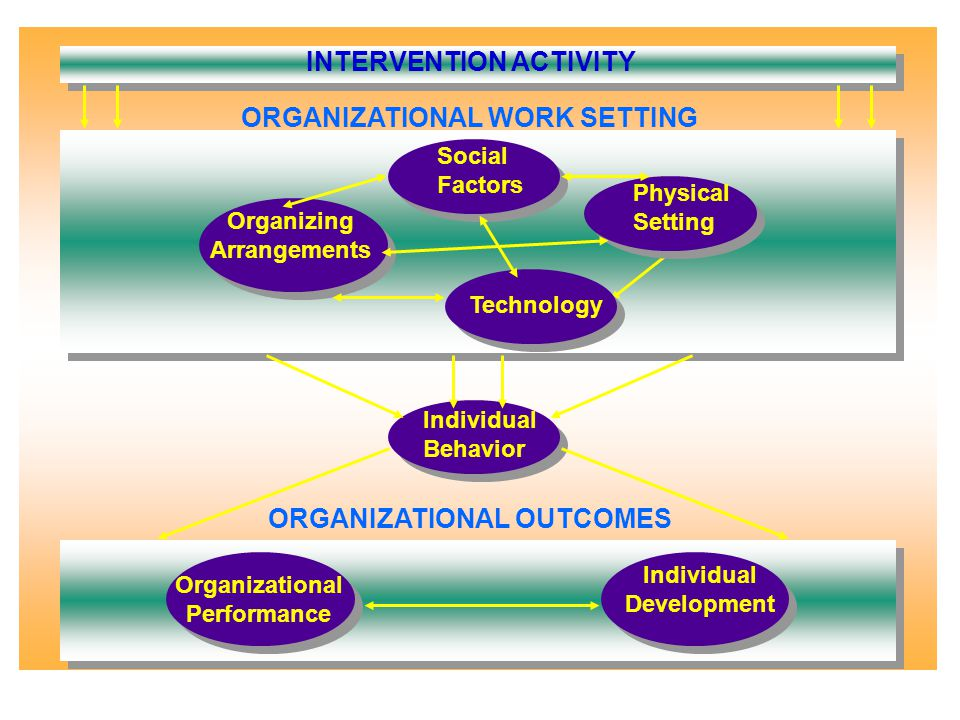 INTERVENTION ACTIVITY
