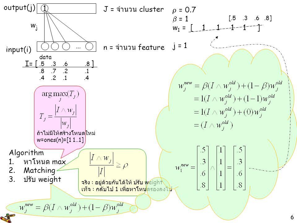 input(i) output(j) wj 1 … n = จำนวน feature J = จำนวน cluster  = 0.7