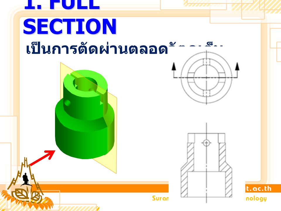 1. FULL SECTION เป็นการตัดผ่านตลอดวัตถุเต็ม