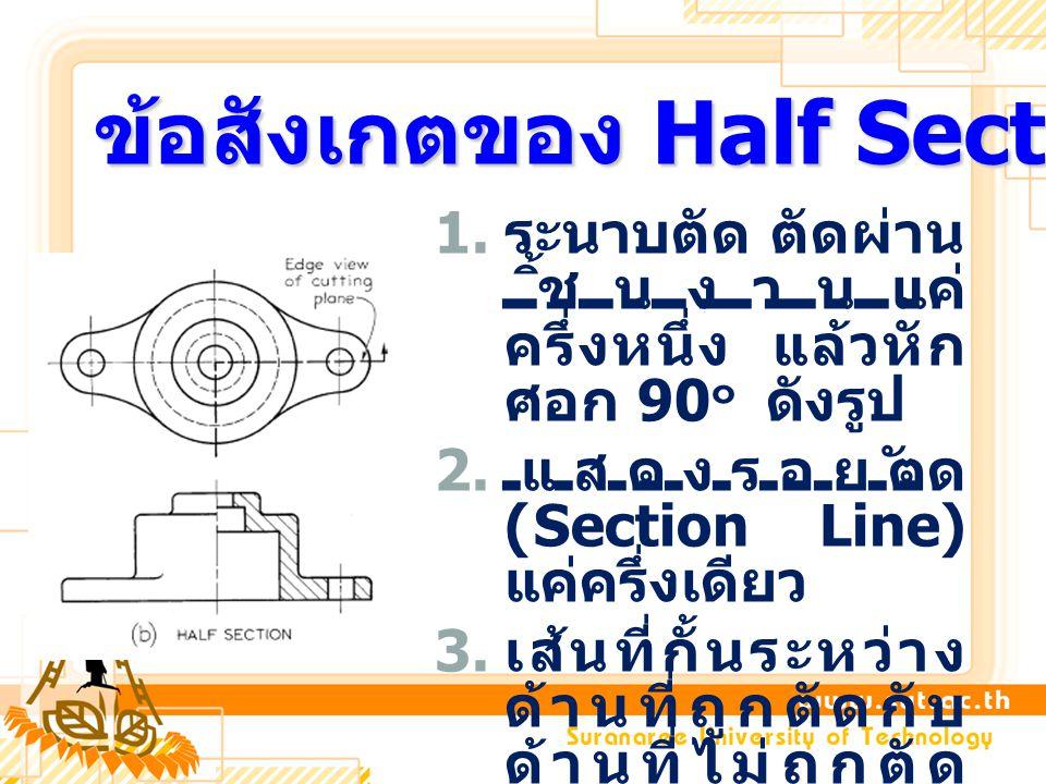 ข้อสังเกตของ Half Section