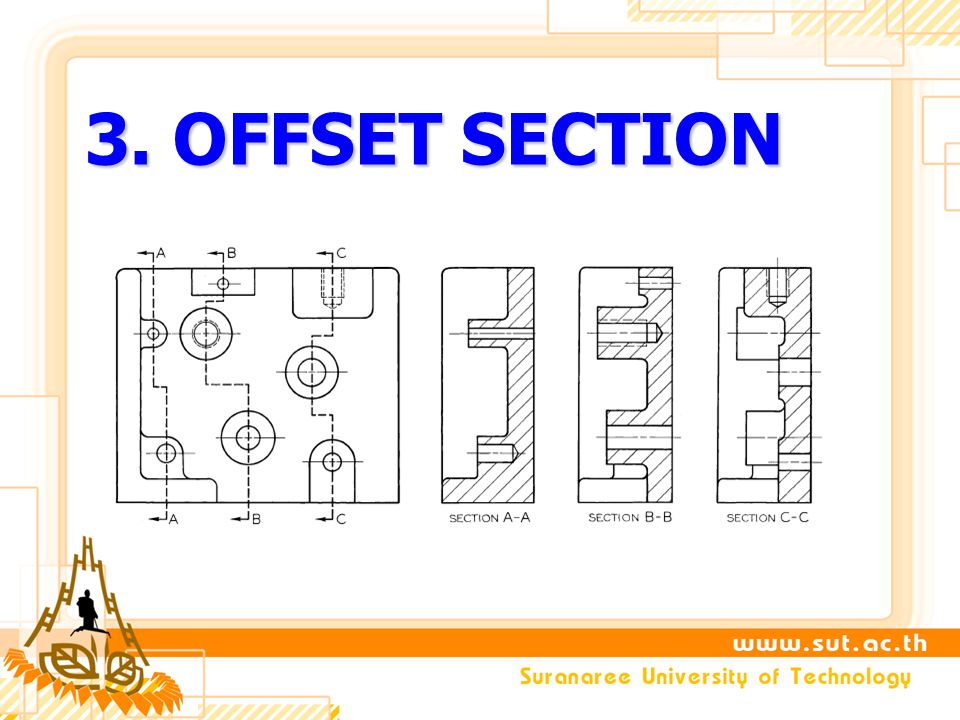 3. OFFSET SECTION