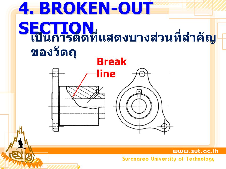 4. BROKEN-OUT SECTION เป็นการตัดที่แสดงบางส่วนที่สำคัญของวัตถุ