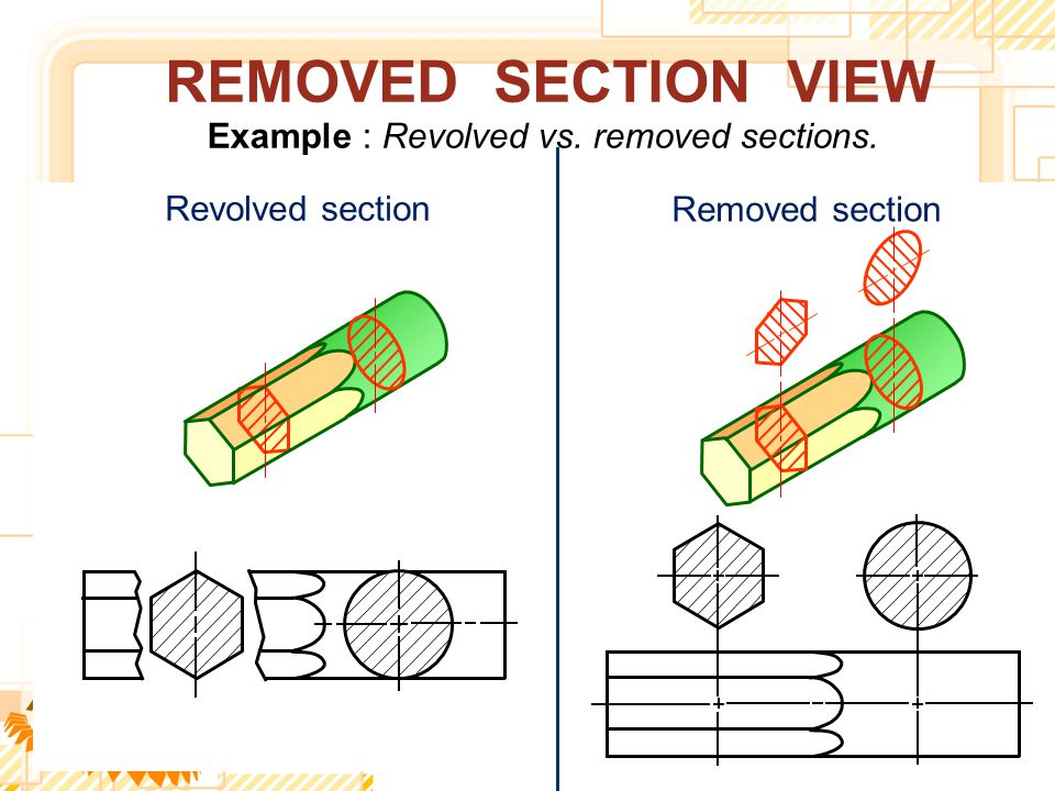 REMOVED SECTION VIEW Example : Revolved vs. removed sections.