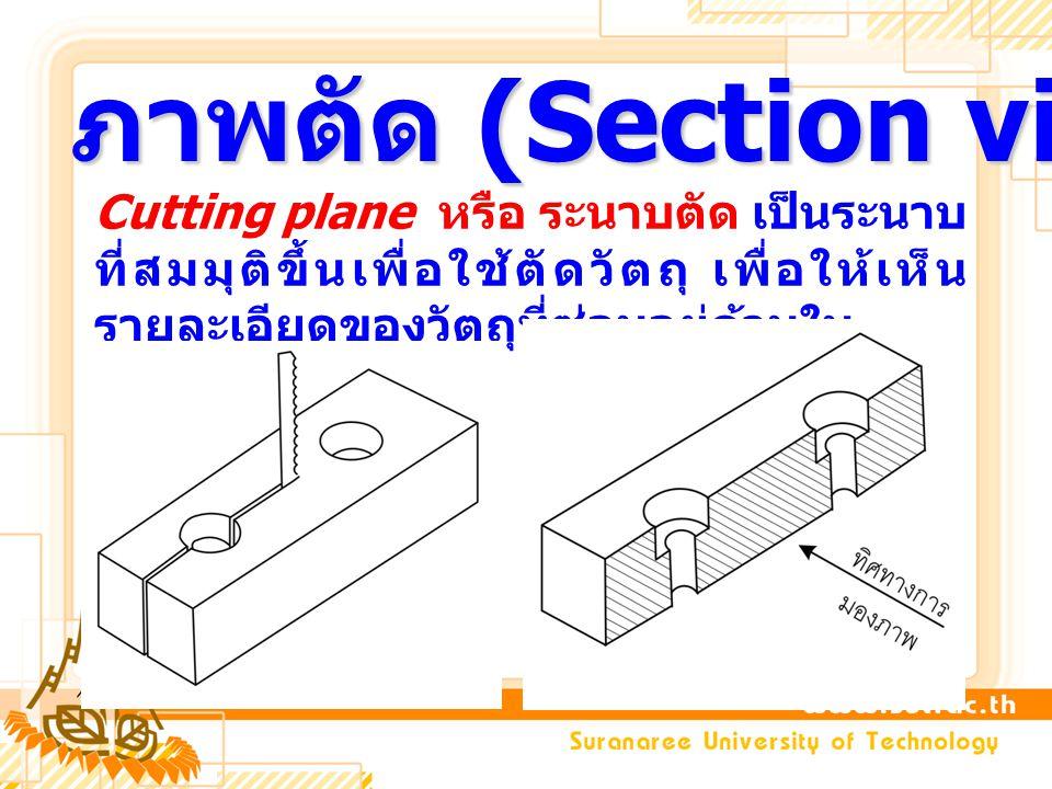 ภาพตัด (Section view) Cutting plane หรือ ระนาบตัด เป็นระนาบที่สมมุติขึ้นเพื่อใช้ตัดวัตถุ เพื่อให้เห็นรายละเอียดของวัตถุที่ซ่อนอยู่ด้านใน.