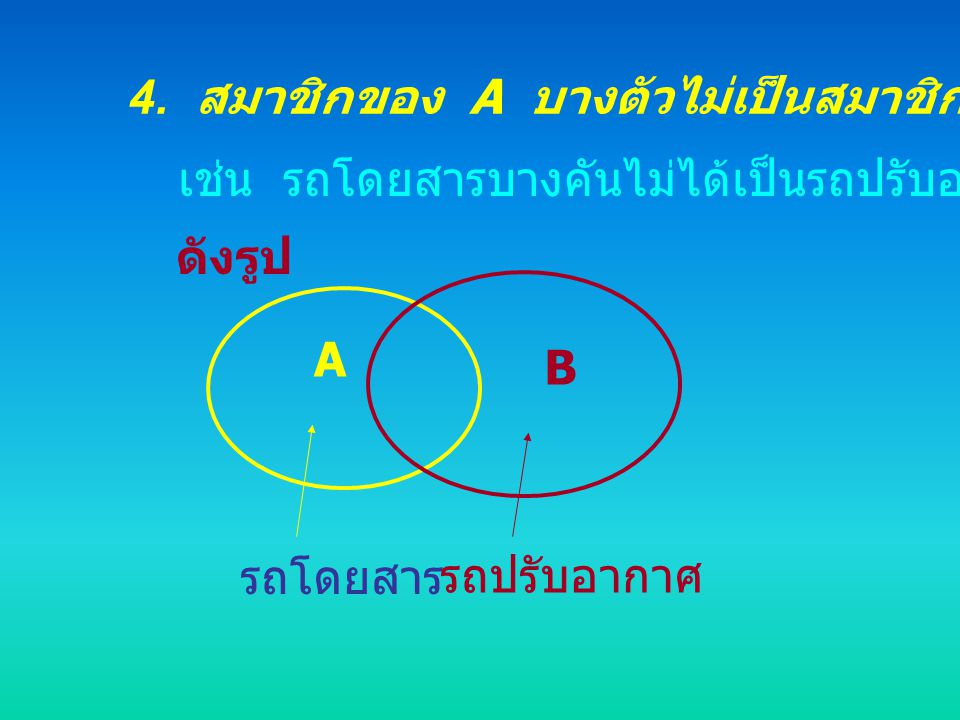 4. สมาชิกของ A บางตัวไม่เป็นสมาชิกของ B