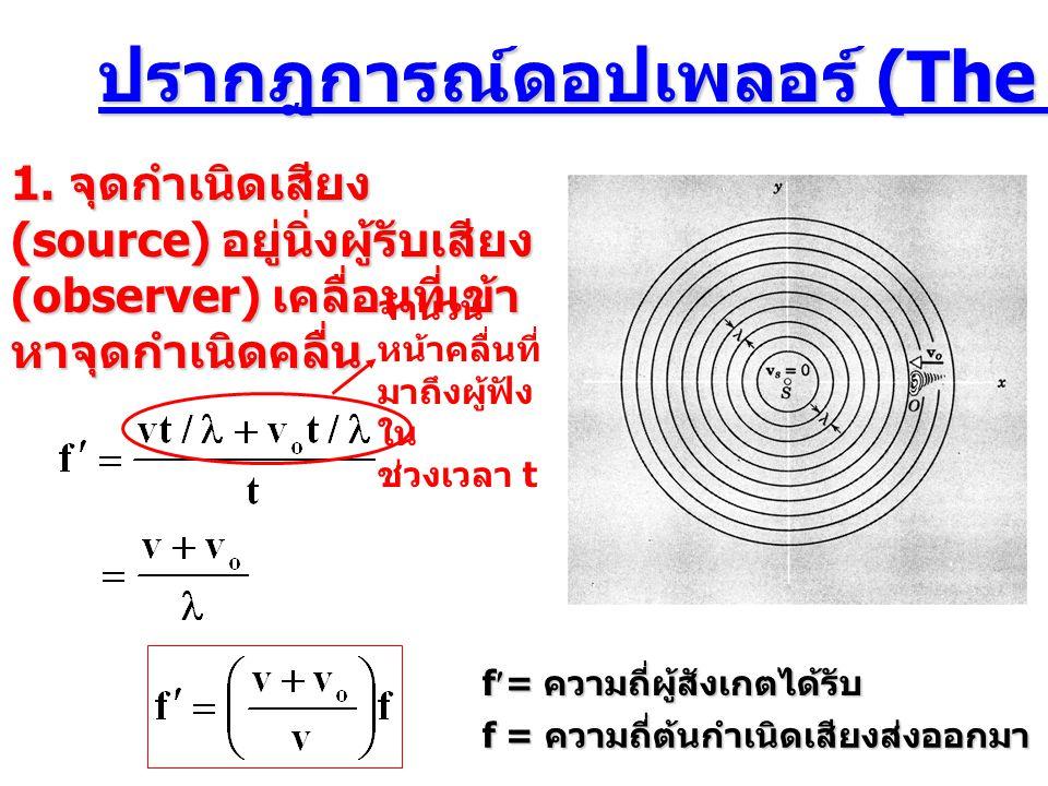 ปรากฎการณ์ดอปเพลอร์ (The Doppler Effect)