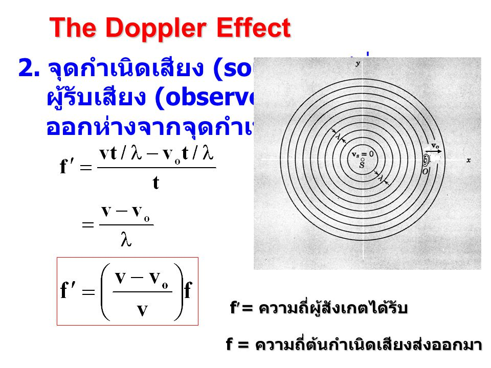 The Doppler Effect 2. จุดกำเนิดเสียง (source) อยู่นิ่ง