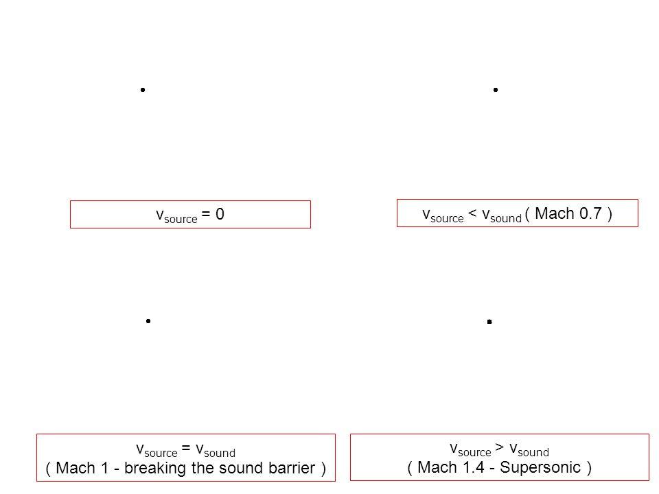 vsource < vsound ( Mach 0.7 )