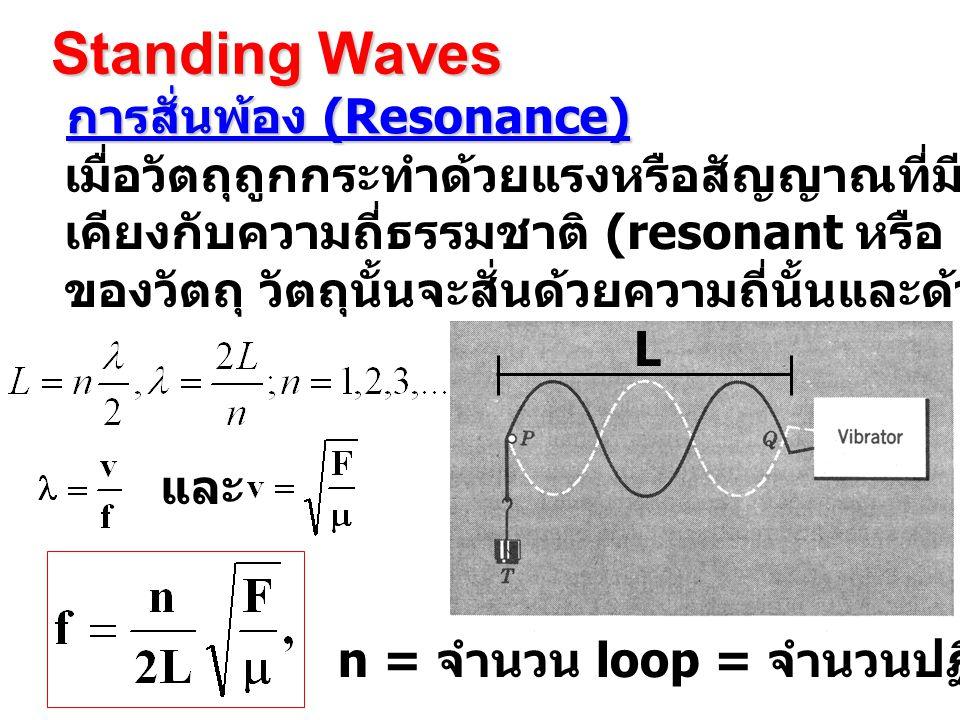 Standing Waves การสั่นพ้อง (Resonance)