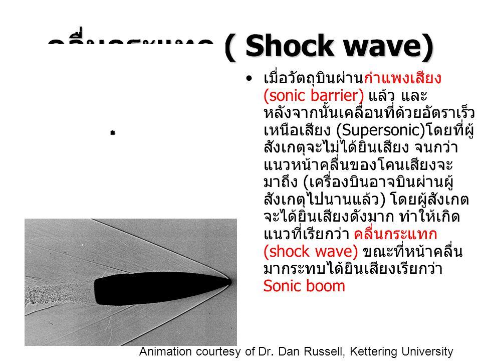 คลื่นกระแทก ( Shock wave)