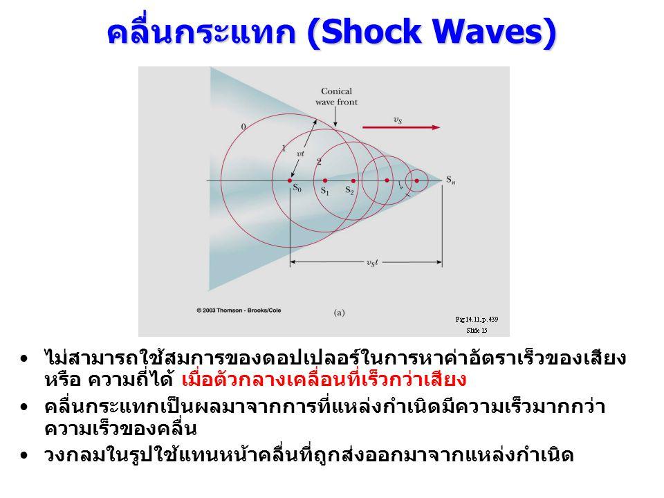 คลื่นกระแทก (Shock Waves)