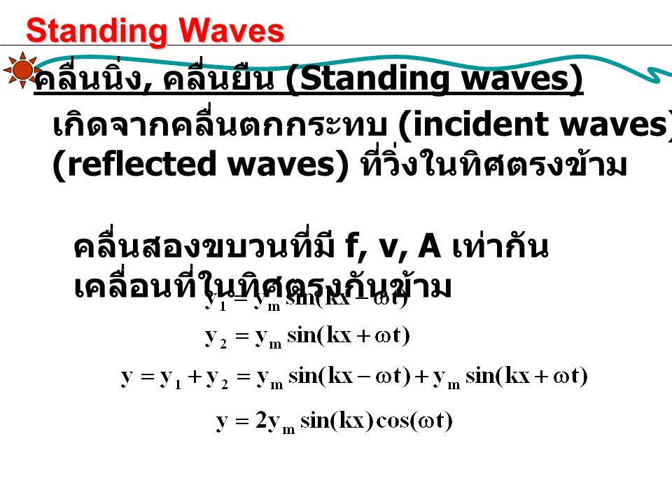 Standing Waves คลื่นนิ่ง, คลื่นยืน (Standing waves) เกิดจากคลื่นตกกระทบ (incident waves) รวมกับคลื่นสะท้อน.