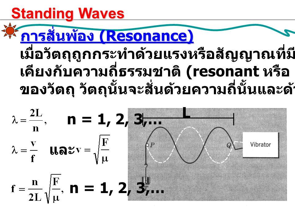 Standing Waves การสั่นพ้อง (Resonance) เมื่อวัตถุถูกกระทำด้วยแรงหรือสัญญาณที่มีความถี่เท่ากับหรือใกล้