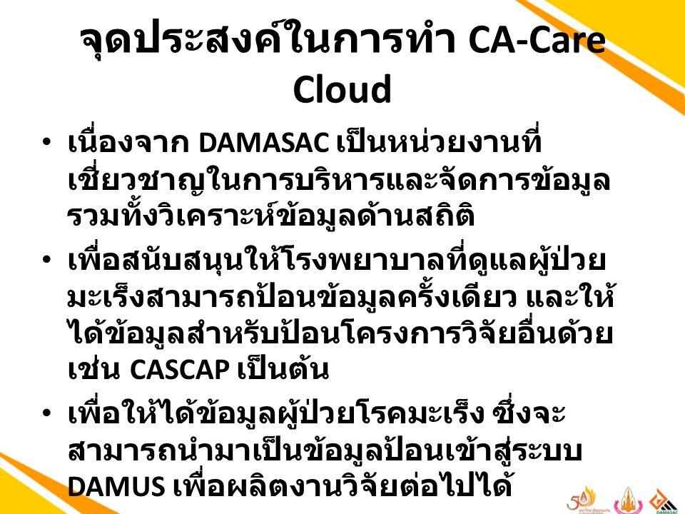 จุดประสงค์ในการทำ CA-Care Cloud